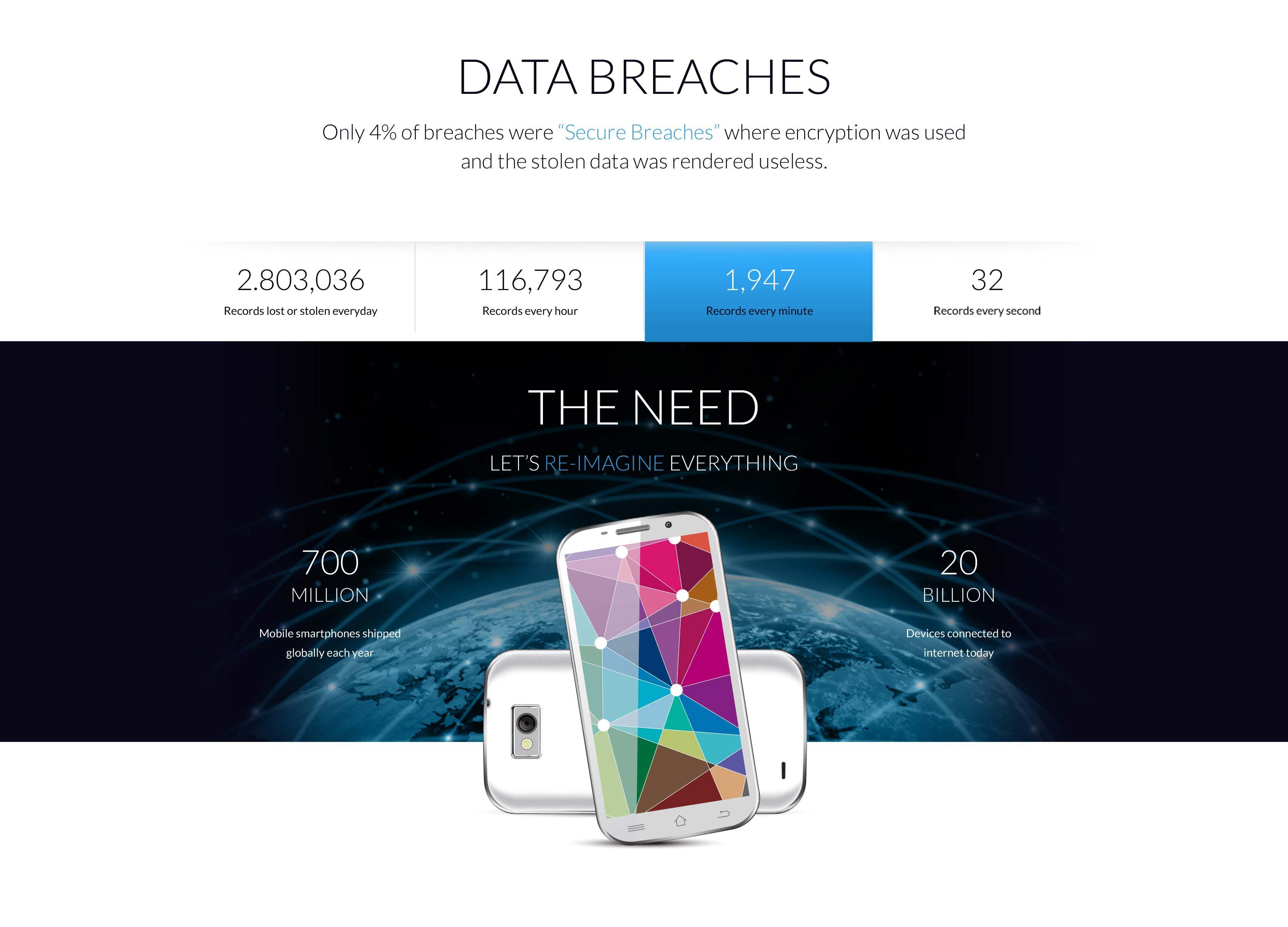 Data-Breaches-Slide2
